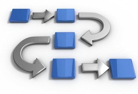متدولوژی مشاوره مدیریت