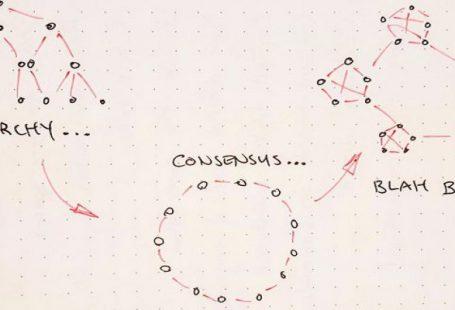 بازطراحی ساختار هلدینگ